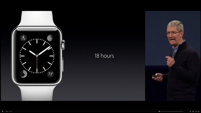 apple event watch 2