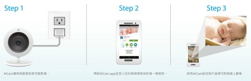 asus-aicam-p-04-steps