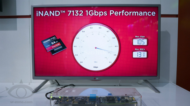 inand-7132-3-vr-zone