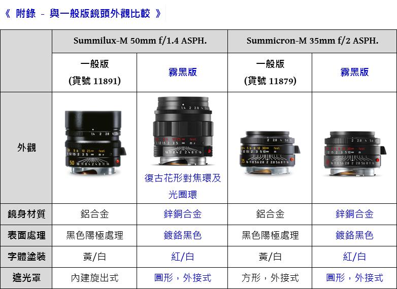 leica-summicron-m-blackchrome-lenshood-compare