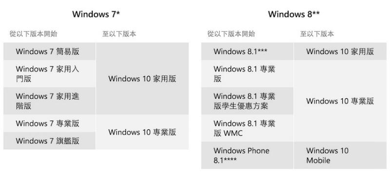 Windows-10_update-1