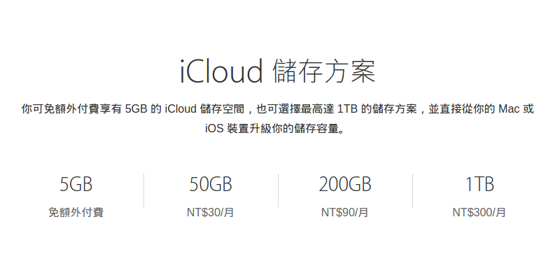 apple-icloud-prices-taiwan-20150919