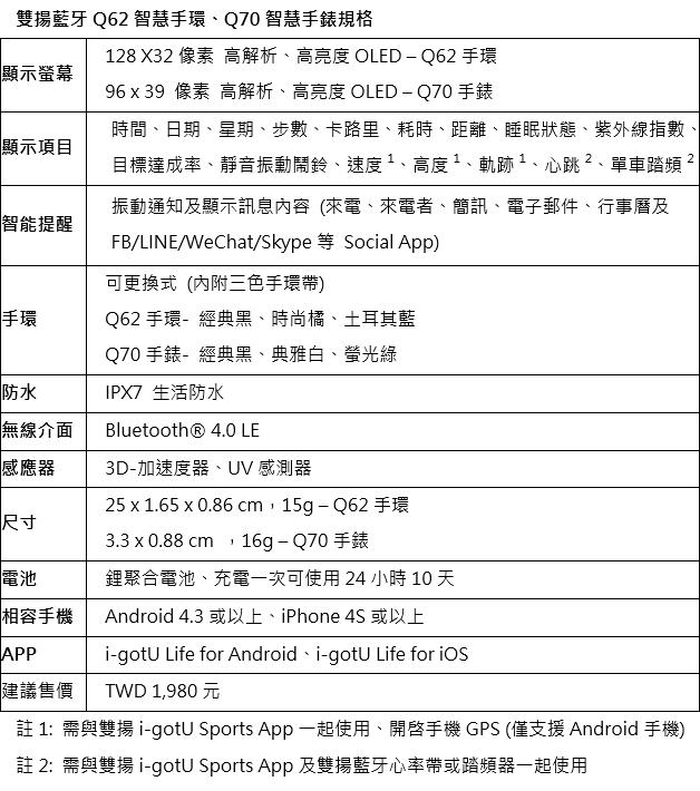 mobileaction-i-gotu-q-band-x-q62-q-watch-q70-specs-list