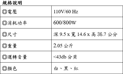 stadler-form-anna-heater-simply-specs