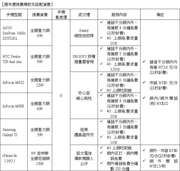 asia-pacific-telecom-gt-4g-2015-annual-sale-list