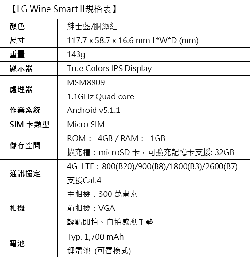 lg-wine-smart-ii-specs-list