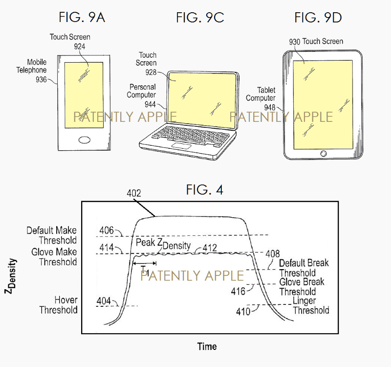 apple-patent-glove-touch-detection-fig-9a-9c-9d-4