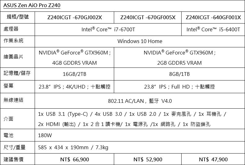 asus-zen-aio-pro-z240-specs-table