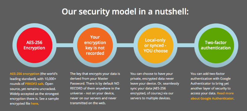 dashboard-our-security-model-in-a-nutshell-part