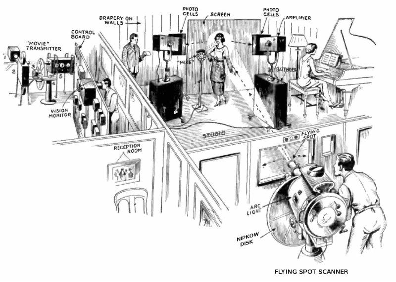flying-spot-scanner-television-studio-1931