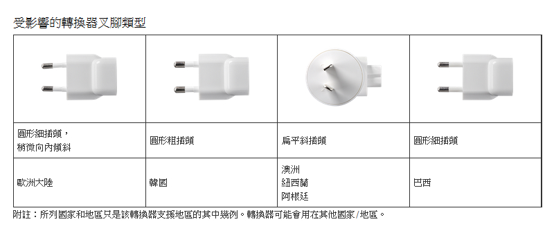 apple-ac-wall-plug-adapter-exchange-program-identifying-your-wall-plug-adapter