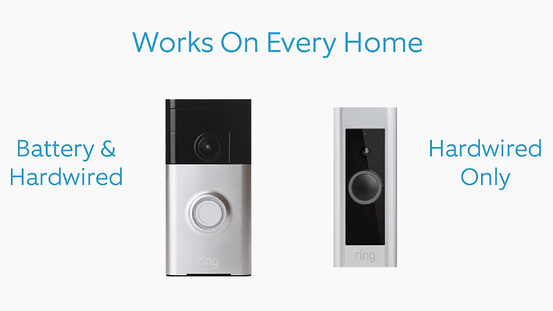 a-ring-of-security-1m50s-ring-video-doorbell-pro-part