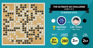 alphago-lee-sedol-facebook-results-card-day-5-01-part-imgtop