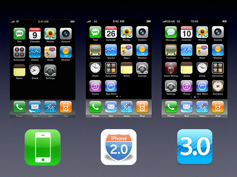 evolution-of-the-ios-home-screens-2007-2013-ianatomija-info-iphone-os-1-0-3-0-part2