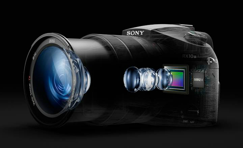 sony-rx10-iii-fixed-lens-design-part1