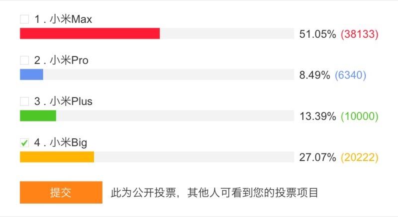 中國小米社區截圖
