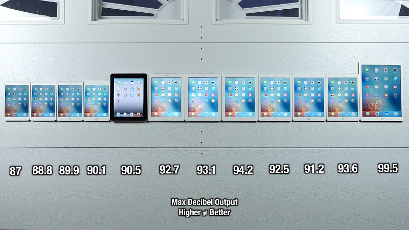 every-ipad-speed-test-comparison-2016-3m36s-part