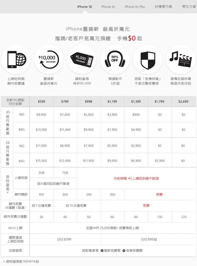 fetnet-iphone-se-rp-table-20160401-part