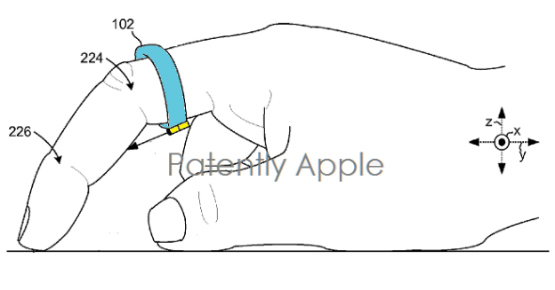 microsoft-patent-smart-ring-virtual-mouse-fig-part2-imgtop-patentlyapple