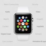 蘋果命令以後開發的 watchOS 應用程式必需能獨立運作